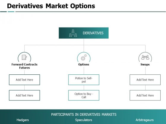Derivatives Market Options Ppt PowerPoint Presentation Ideas Grid