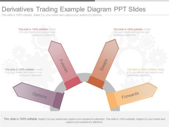 Derivatives Trading Example Diagram Ppt Slides