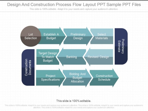 Design And Construction Process Flow Layout Ppt Sample Ppt Files