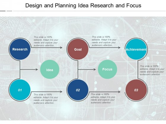 Design And Planning Idea Research And Focus Ppt PowerPoint Presentation Portfolio Samples