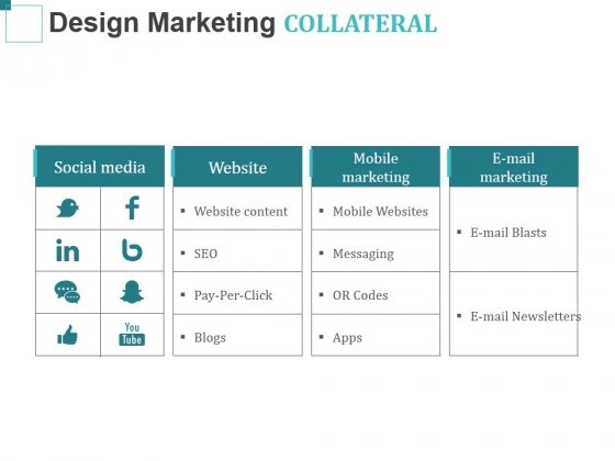 Design Marketing Collateral Ppt PowerPoint Presentation File Clipart
