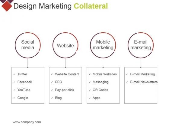 Design Marketing Collateral Ppt PowerPoint Presentation Slides Slideshow