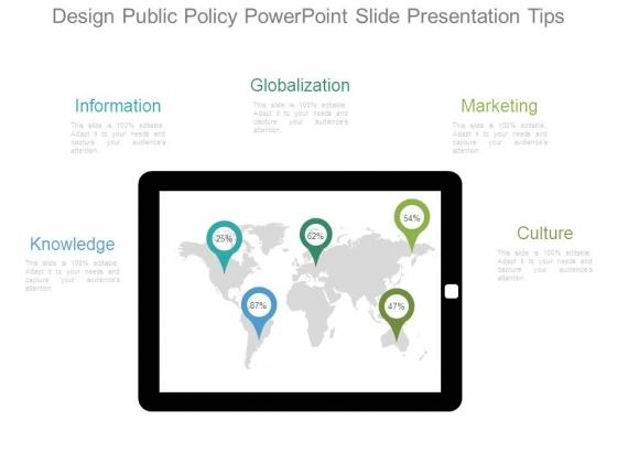 Design Public Policy Powerpoint Slide Presentation Tips