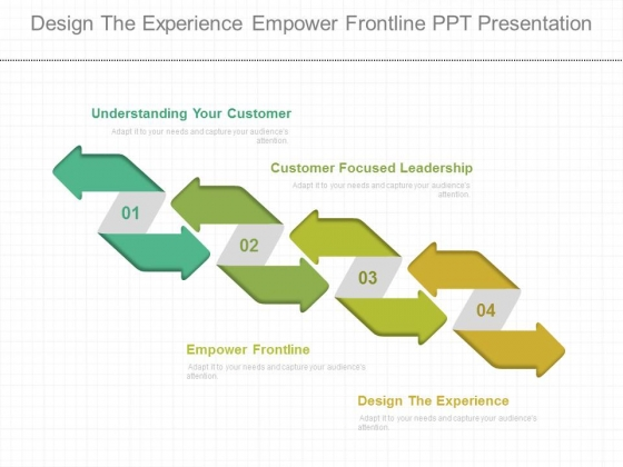 Design The Experience Empower Frontline Ppt Presentation