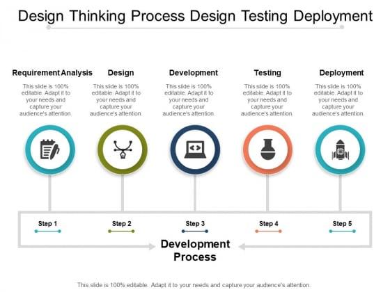 Design_Thinking_Process_Design_Testing_Deployment_Ppt_PowerPoint_Presentation_Inspiration_Skills_Slide_1