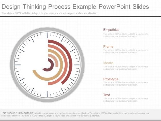 Design Thinking Process Example Powerpoint Slides