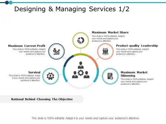 Designing And Managing Services Planning Ppt PowerPoint Presentation Infographics File Formats