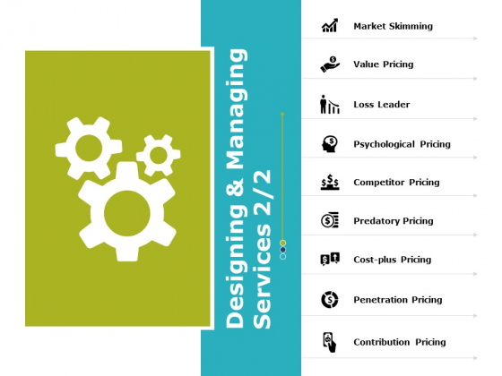 Designing And Managing Services Strategy Ppt PowerPoint Presentation Model Icons