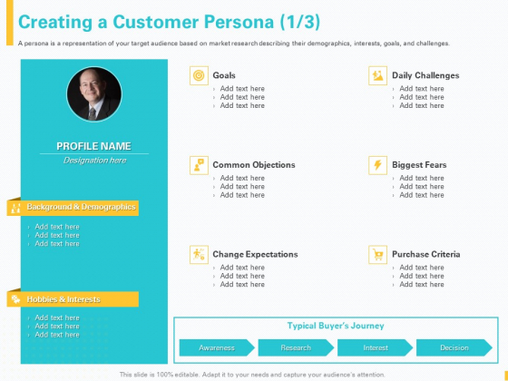 Designing Great Client Experience Action Plan Creating A Customer Persona Ppt PowerPoint Presentation Professional Objects PDF