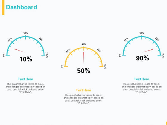 Designing Great Client Experience Action Plan Dashboard Ppt PowerPoint Presentation Pictures Graphics Download PDF
