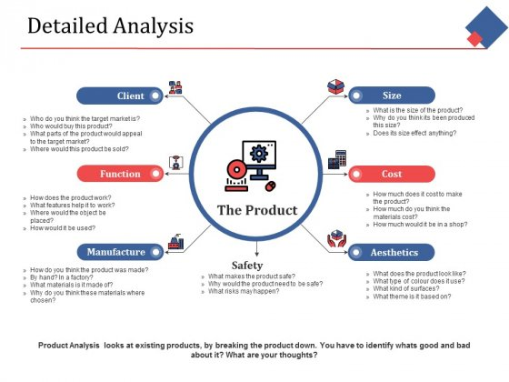 Detailed Analysis Manufacture Cost Ppt PowerPoint Presentation Infographics Picture