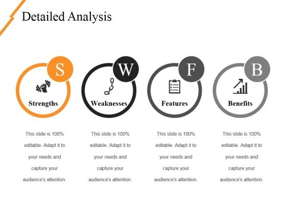 Detailed Analysis Ppt PowerPoint Presentation Ideas Graphics Tutorials
