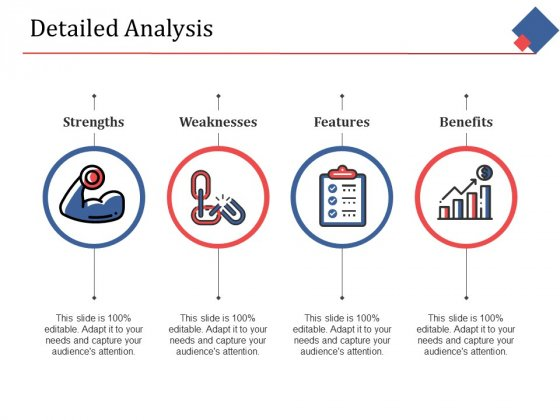 Detailed Analysis Strengths Weaknesses Ppt PowerPoint Presentation File Aids