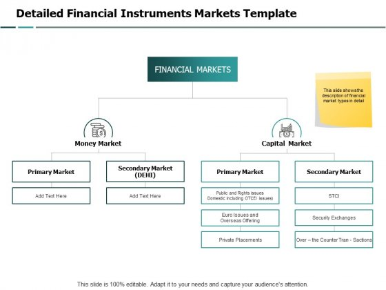 Detailed Financial Instruments Markets Template Ppt PowerPoint Presentation File Objects