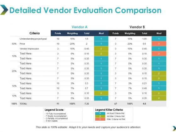 Detailed Vendor Evaluation Comparison Ppt PowerPoint Presentation Styles Background Image