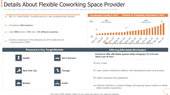 Details About Flexible Coworking Space Provider Designs PDF