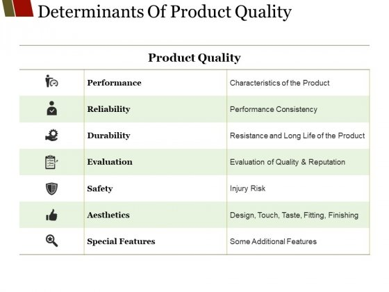 Determinants Of Product Quality Ppt PowerPoint Presentation Infographic Template Files