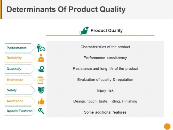 Determinants Of Product Quality Ppt PowerPoint Presentation Infographics Graphic Tips