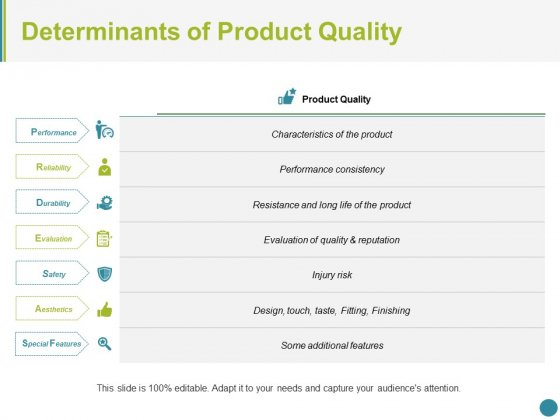 Determinants Of Product Quality Ppt PowerPoint Presentation Portfolio Graphics Example