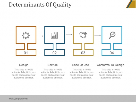 Determinants Of Quality Ppt PowerPoint Presentation Show