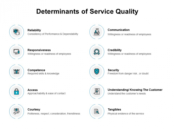 Determinants Of Service Quality Ppt PowerPoint Presentation Gallery Graphics Example