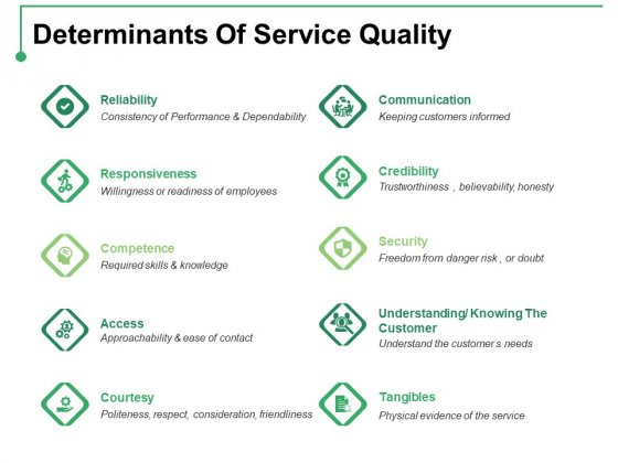 Determinants Of Service Quality Ppt PowerPoint Presentation Icon Picture