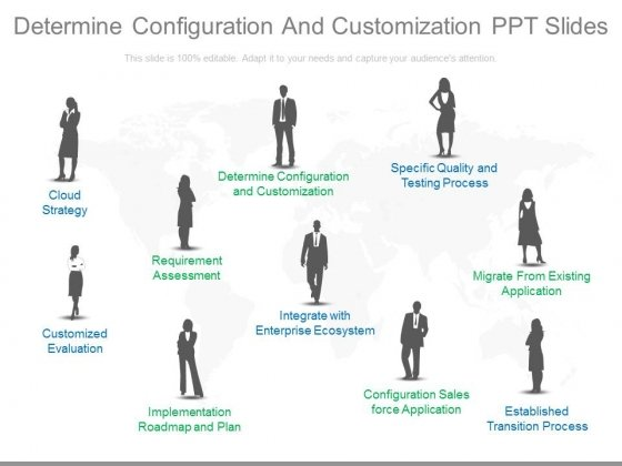 Determine Configuration And Customization Ppt Slides