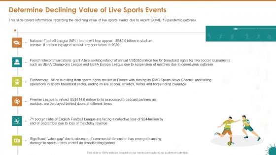 Determine Declining Value Of Live Sports Events Ppt Examples PDF