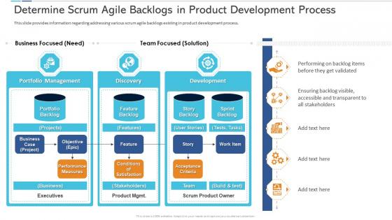 Determine Scrum Agile Backlogs In Product Development Process Background PDF