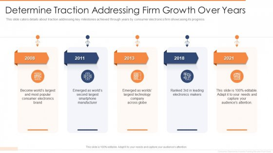 Determine Traction Addressing Firm Growth Over Years Ppt Model Examples PDF