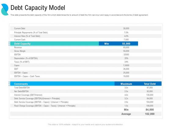 Determining Crisis Management BCP Debt Capacity Model Ppt PowerPoint Presentation File Designs Download PDF