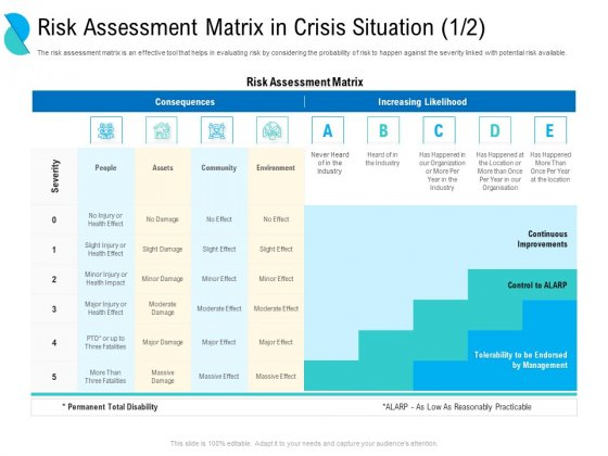 Determining Crisis Management BCP Risk Assessment Matrix In Crisis Situation Assets Structure PDF