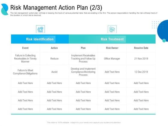 Determining Crisis Management BCP Risk Management Action Plan Event Ppt PowerPoint Presentation Portfolio Diagrams PDF