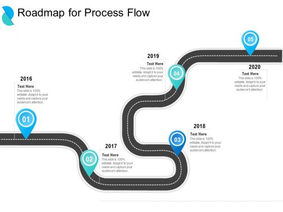 Determining Crisis Management BCP Roadmap For Process Flow Ppt PowerPoint Presentation Outline Deck PDF