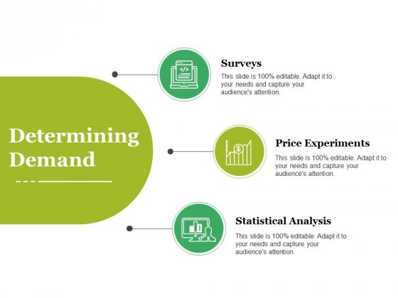 Determining Demand Ppt PowerPoint Presentation Layouts
