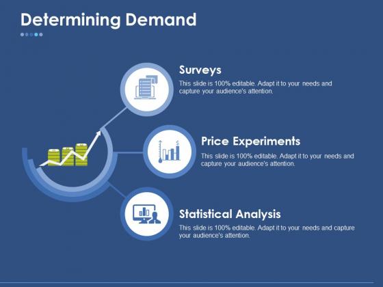 Determining Demand Ppt PowerPoint Presentation Slides Templates