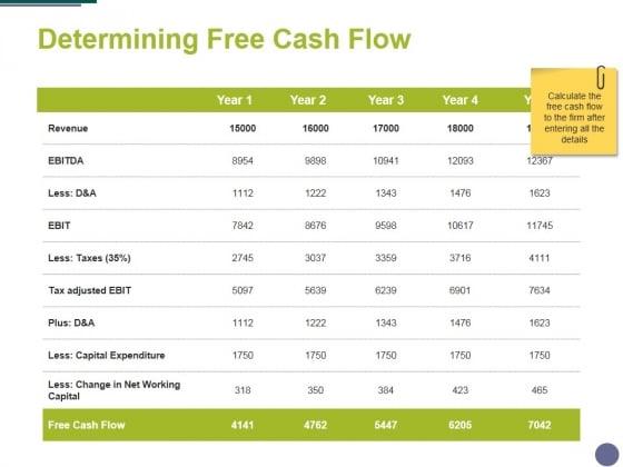 Determining Free Cash Flow Ppt PowerPoint Presentation Inspiration File Formats