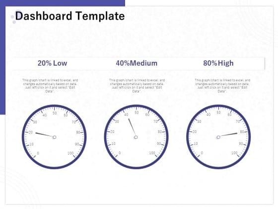 Determining Internalization Externalization Vendors Dashboard Template Ppt Layouts Portrait PDF
