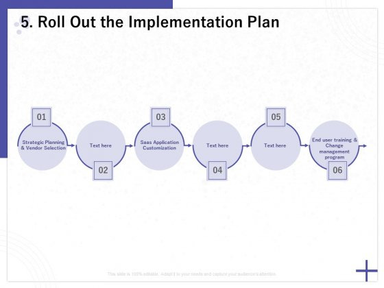 Determining Internalization Externalization Vendors Roll Out The Implementation Plan Summary PDF