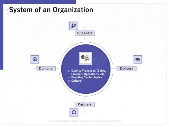 Determining Internalization Externalization Vendors System Of An Organization Ppt Ideas Inspiration PDF