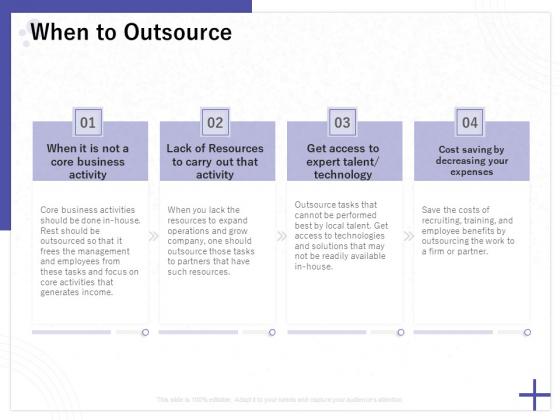 Determining Internalization Externalization Vendors When To Outsource Ppt Slides Portfolio PDF