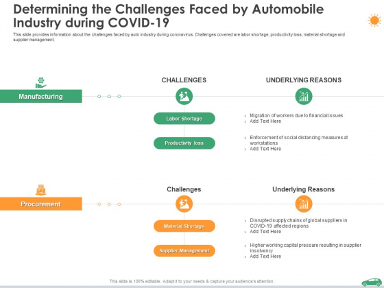 Determining The Challenges Faced By Automobile Industry During Covid 19 Social Ppt Model Graphic Images PDF