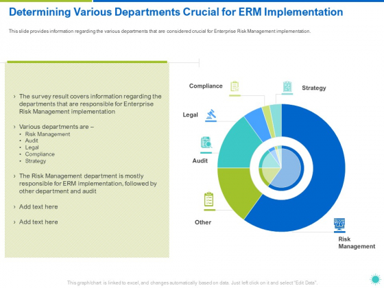 Determining Various Departments Crucial For ERM Implementation Ppt Slides PDF