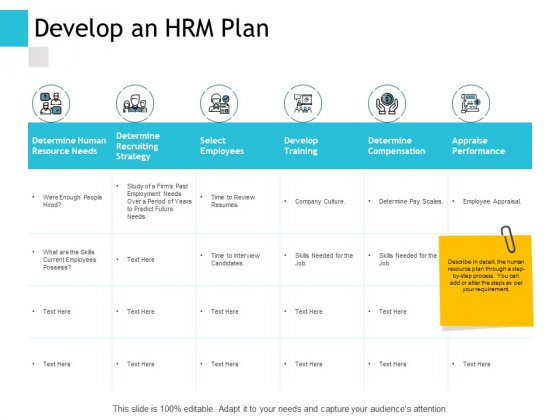 Develop An HRM Plan Ppt PowerPoint Presentation Rules