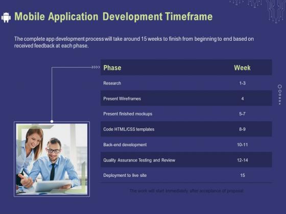 Develop Cellphone Apps Mobile Application Development Timeframe Ppt PowerPoint Presentation Professional Outline PDF