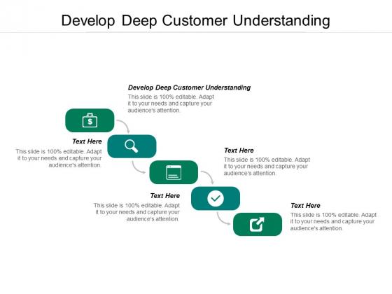 Develop Deep Customer Understanding Ppt PowerPoint Presentation Icon Guide Cpb