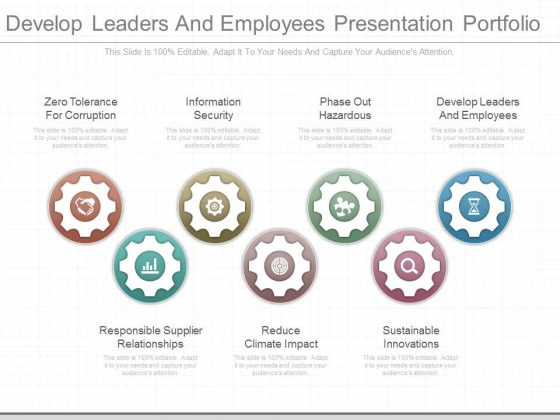 Develop Leaders And Employees Presentation Portfolio