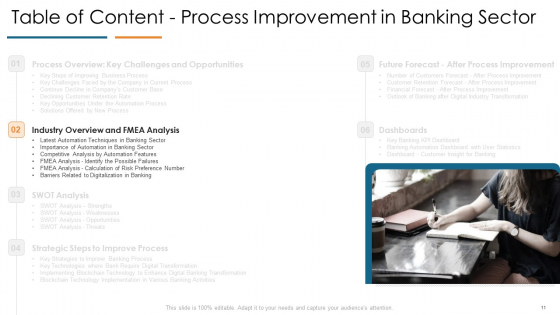 Develop_Organizational_Productivity_By_Enhancing_Business_Process_Ppt_PowerPoint_Presentation_Complete_Deck_With_Slides_Slide_11
