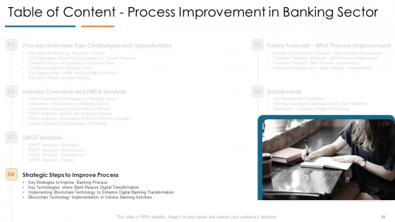 Develop_Organizational_Productivity_By_Enhancing_Business_Process_Ppt_PowerPoint_Presentation_Complete_Deck_With_Slides_Slide_23