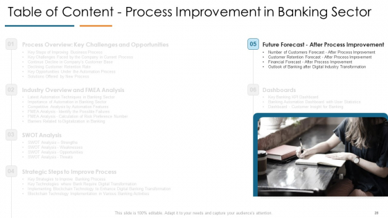Develop_Organizational_Productivity_By_Enhancing_Business_Process_Ppt_PowerPoint_Presentation_Complete_Deck_With_Slides_Slide_28
